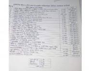 অগ্নিকাণ্ডের ঝুঁকিতে ২৪টি টেলিভিশন ও পত্রিকা অফিস